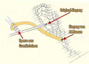 Der Schacht, den Al-Mamun nutze (Bild: gemeinfrei / Bearbeitung: L. A. Fischinger)