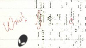 """ARTIKEL: Die drei besten Hinweise, dass wir von Aliens und UFOs beobachtet werden – gibt es eine solche """"Top 3"""" tatsächlich? (Bild: WikiCommons/gemeinfrei / Bearbeitung: L. A. Fischinger)"""