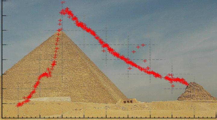 Die C14-Datierung und die Cheops-Pyramide: Alles nur eine Frage der Proben? (Bilder & Montage: Fischinger-Online)
