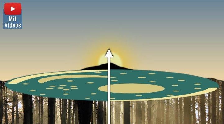 Wenn am Brocken die rote Sonne im Wald versinkt: Stimmt die astronomische Ausrichtung der Himmelsscheibe von Nebra? (Bilder: gemeinfrei / Montage: Fischinger-Online)